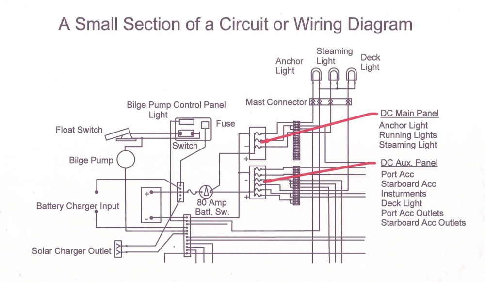 medium resolution of dc electrical system design wiring your boat boating world dc boat wiring diagram