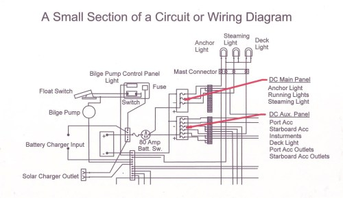 small resolution of dc electrical system design wiring your boat boating world dc boat wiring diagram