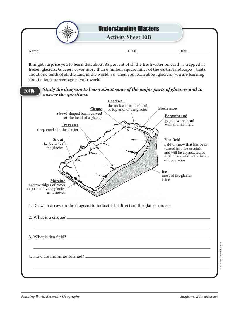 Amazing World Record Of Geography Glaciers Worksheets And