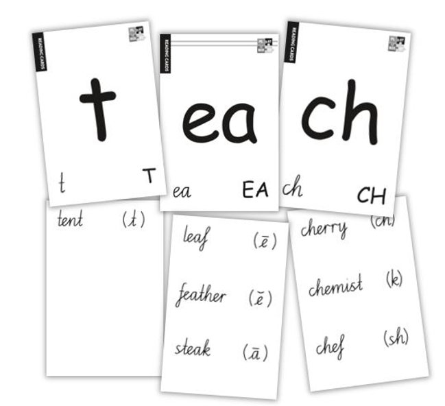 TEACHER REFERENCE READING, SPELLING and CONCEPT CARD PACKS