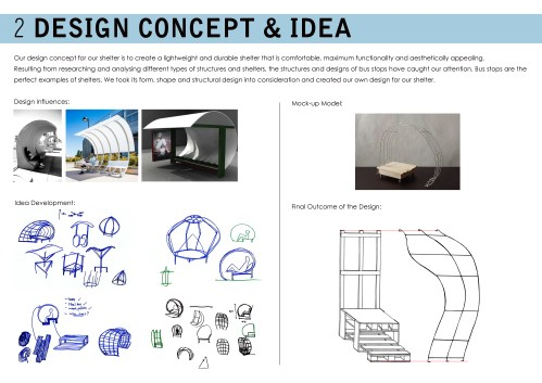 small resolution of 3 design concept jpg