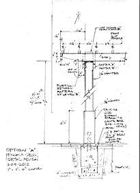 Landscape Construction Details