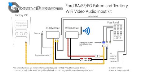 Bf Falcon Audio Wiring Diagram Efcaviation Com