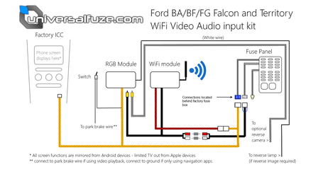 bf falcon stereo wiring diagram jet boat wi-fi/vid/cam input kit- ba/bf/fg falcon/territory | reverse safety and bluetooth systems in perth