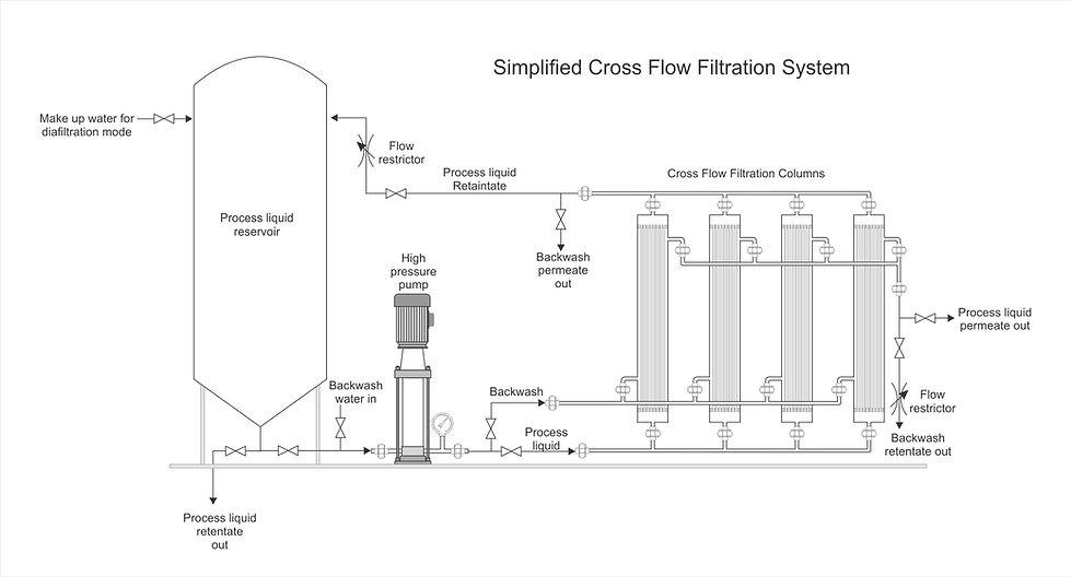 Membrane based purification of steviol glycosides