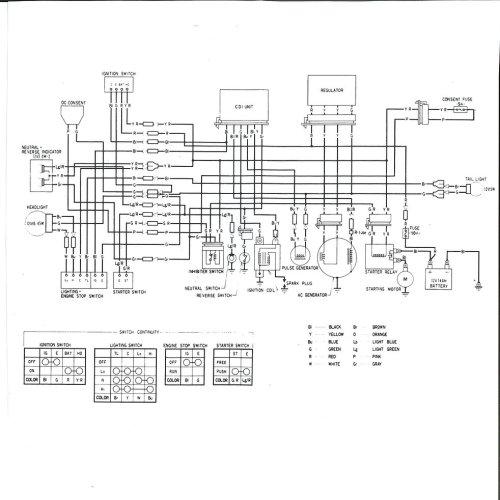 small resolution of  1984 honda big red atc 200es wiring diagram on honda goldwing wiring diagram