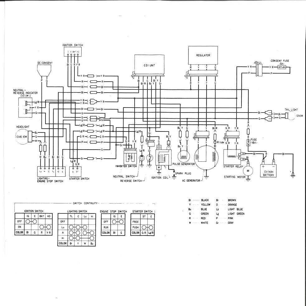 medium resolution of cdi box resistance specs 1984 200es wiring diagram
