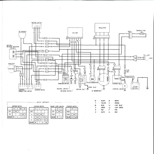 small resolution of cdi box resistance specs 1984 200es wiring diagram
