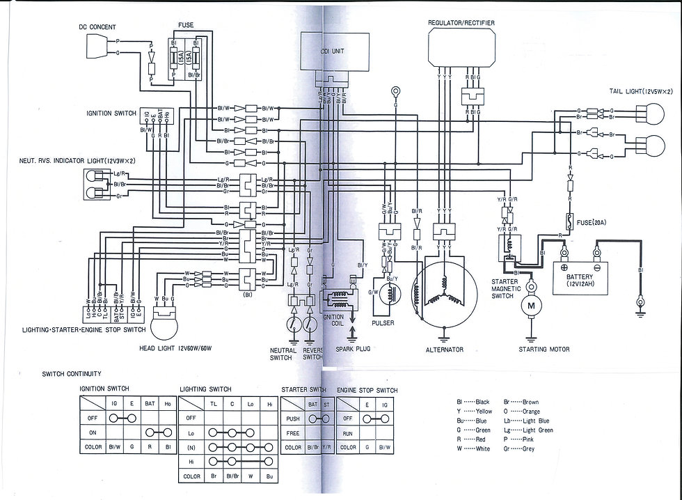 Harley-Davidson Wiring Diagrams And Schematics1985 mustang ... on