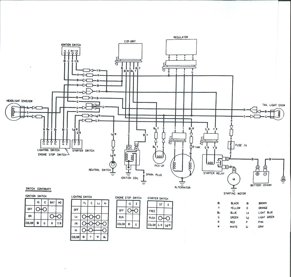 1982 Honda big red atc 200e Wiring Diagram