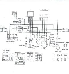 1982 honda 200e big red wiring diagram [ 980 x 935 Pixel ]