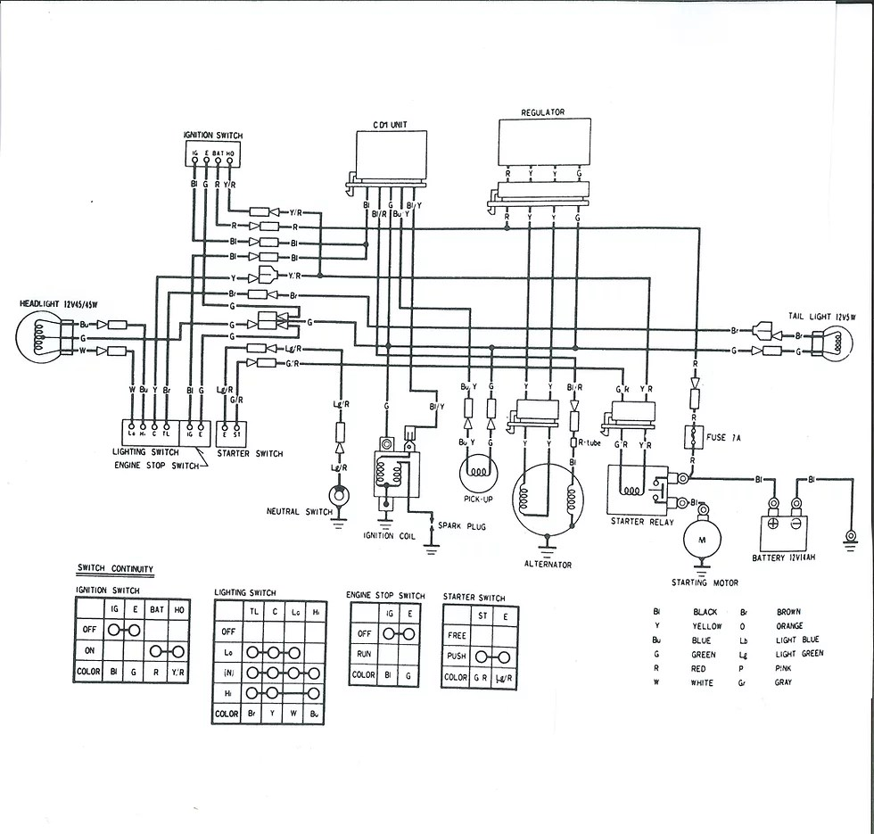 medium resolution of 1982 honda 200e big red wiring diagram
