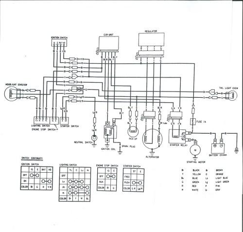 small resolution of 1982 honda 200e big red wiring diagram