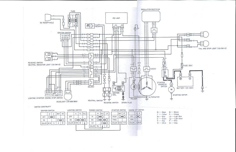 atc 250es wiring diagram