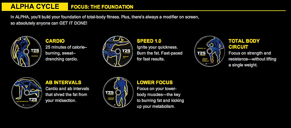 focus t25 alpha cycle workout program from Focus T25 by sean T