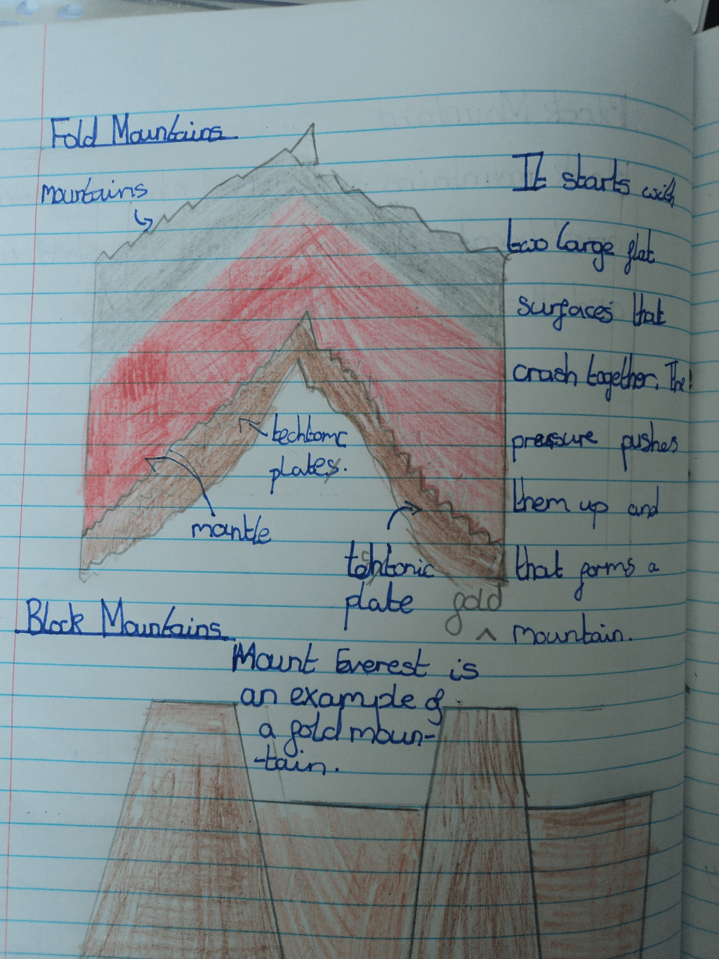 hight resolution of year 4 learn about mountains earthquakes and volcanoes