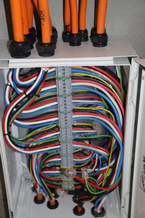 small resolution of bulk meter panel upgrades