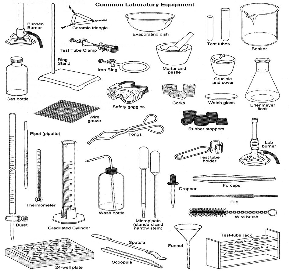Remote Start Wiring Diagrams Free