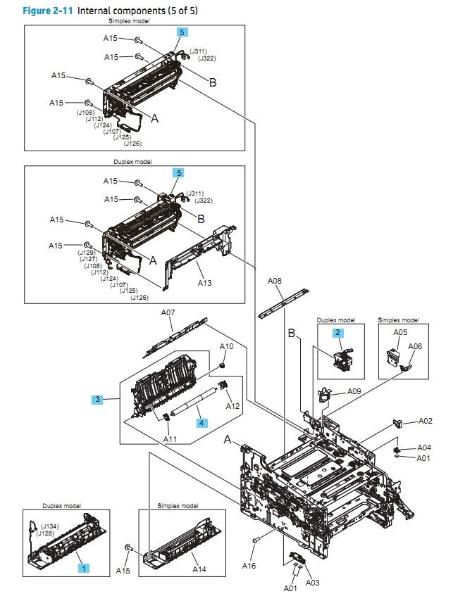 Parts Diagrams HP M452 M377 M477 Laser Printers
