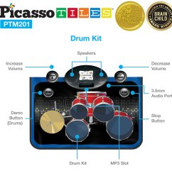 picassotiles ptm201 portable 2 in 1 drum piano combo educational musical play mat w 8 musical instruments 5pcs drum set 10 demos 24 key keyboard  [ 996 x 996 Pixel ]