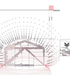limestone structure diagram [ 1600 x 1035 Pixel ]