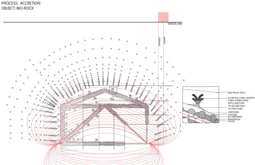 small resolution of limestone structure diagram