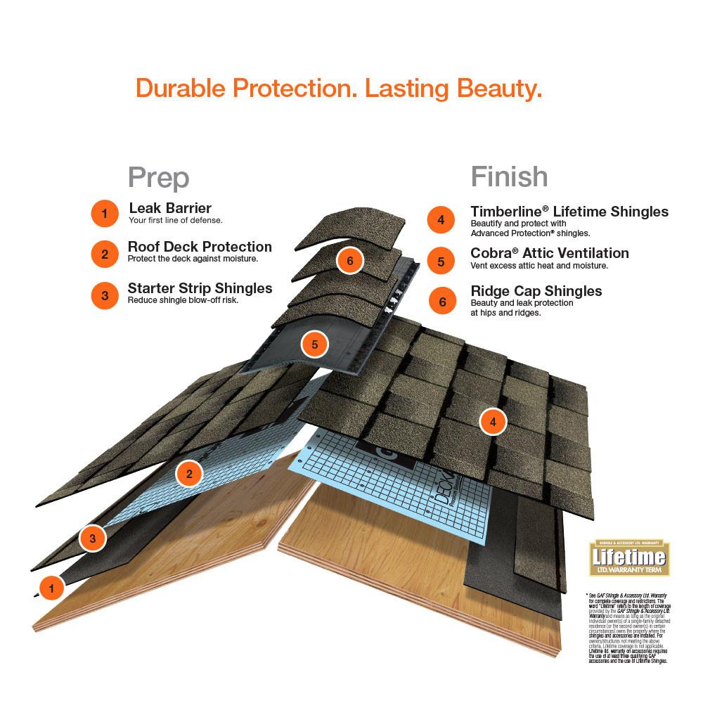 High Quality Roofing  Becker National Enterprises LLC