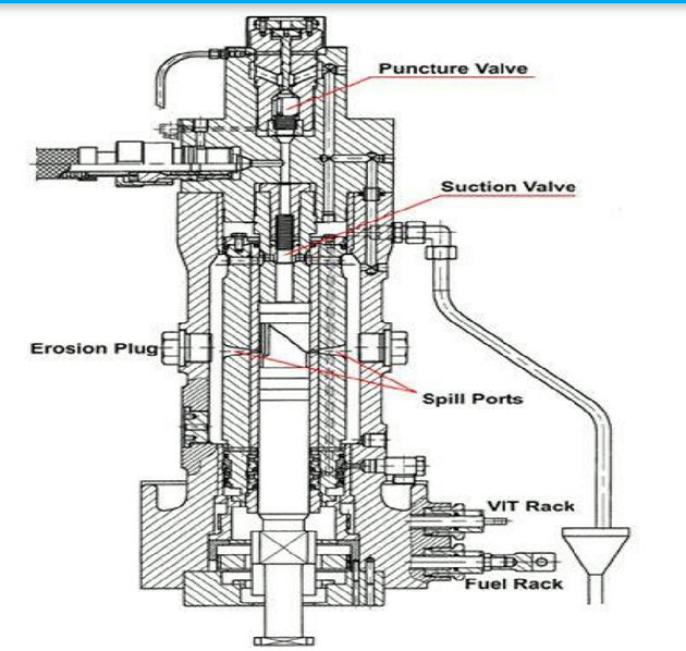 What is Puncture Valve in an engine