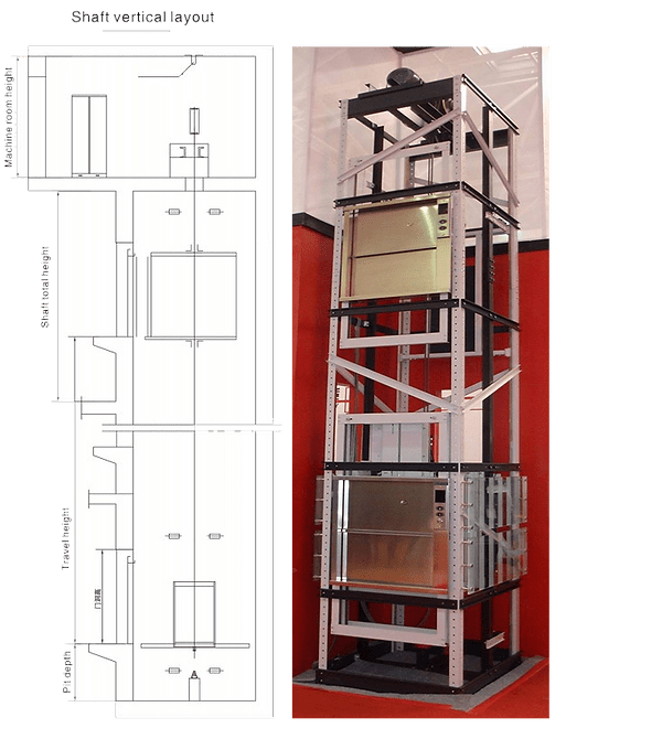 Garage Door Opener Dumbwaiter