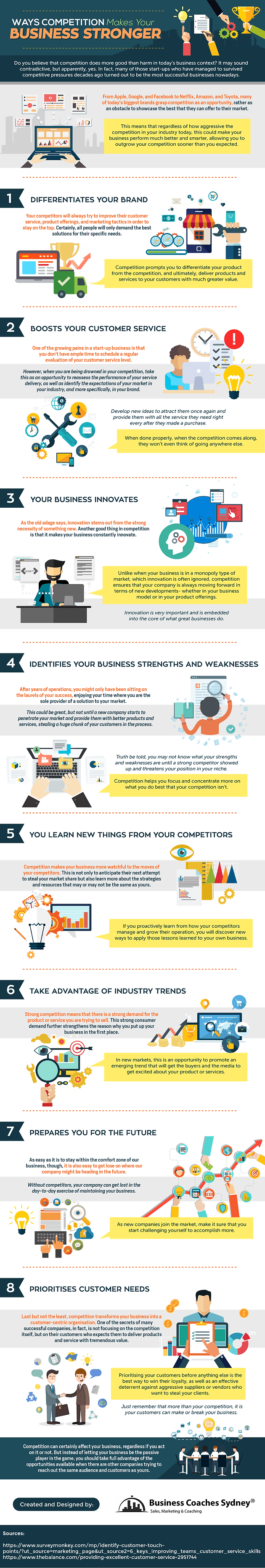 Ways Competition Makes Your Business Stronger