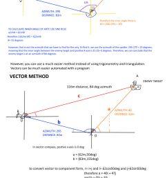 artillery spotting logic by sethfire [ 1000 x 1997 Pixel ]