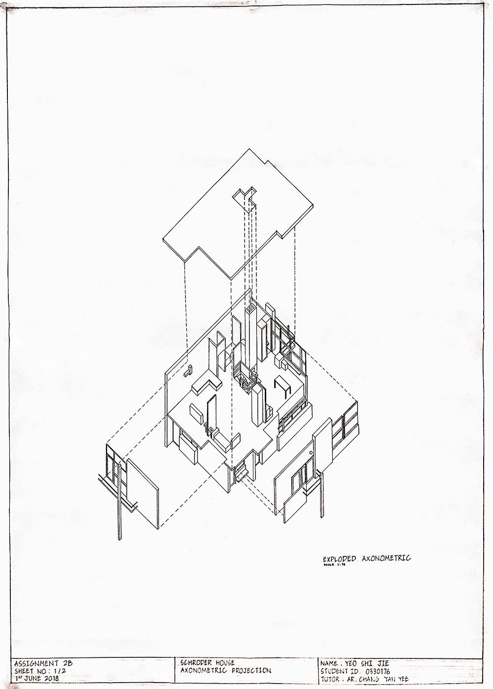 Project 2: Schroder House
