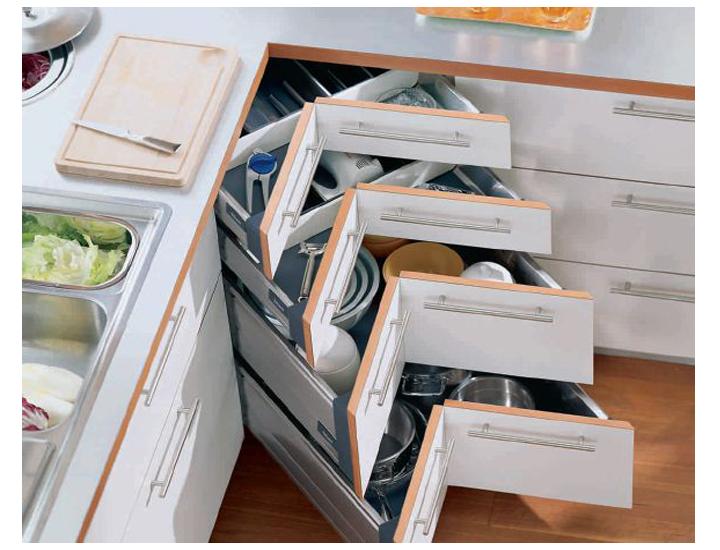 Blum corner drawers  advantages vs disadvantages