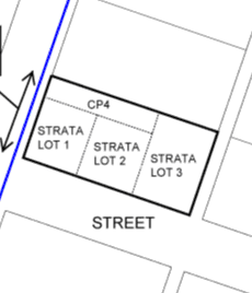 Built Strata or Survey Strata? That is the question.
