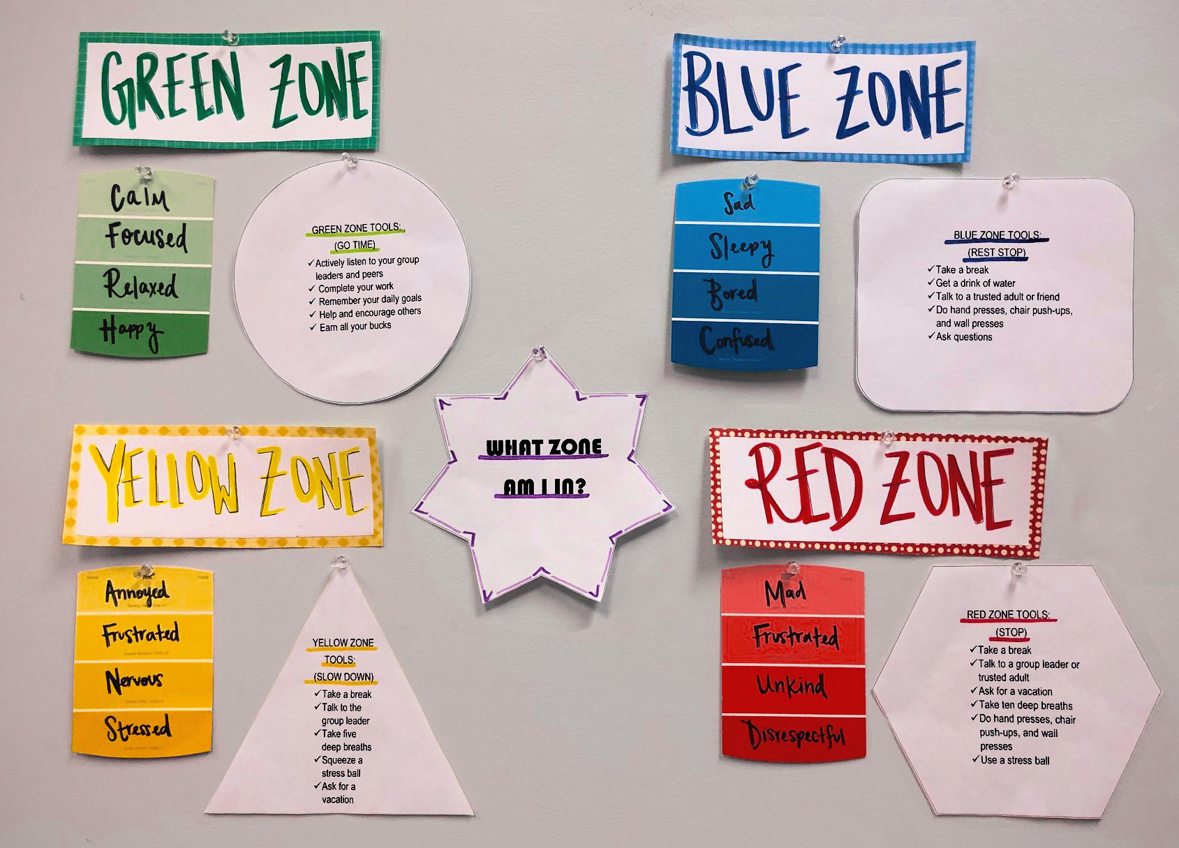 Latest Regulation Zones Of Regulation Blue Zone Tools