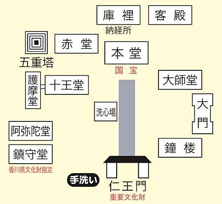 本山寺 - 伽藍紹介