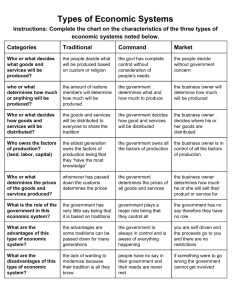 also types of economic systems chart econgovt rh bmichell wixsite