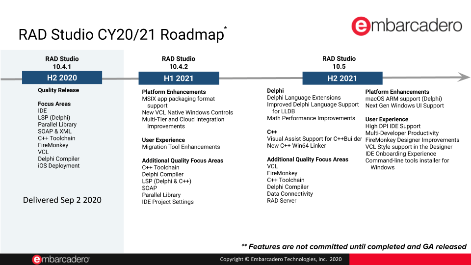 RAD Studio 2020-2021 Roadmap