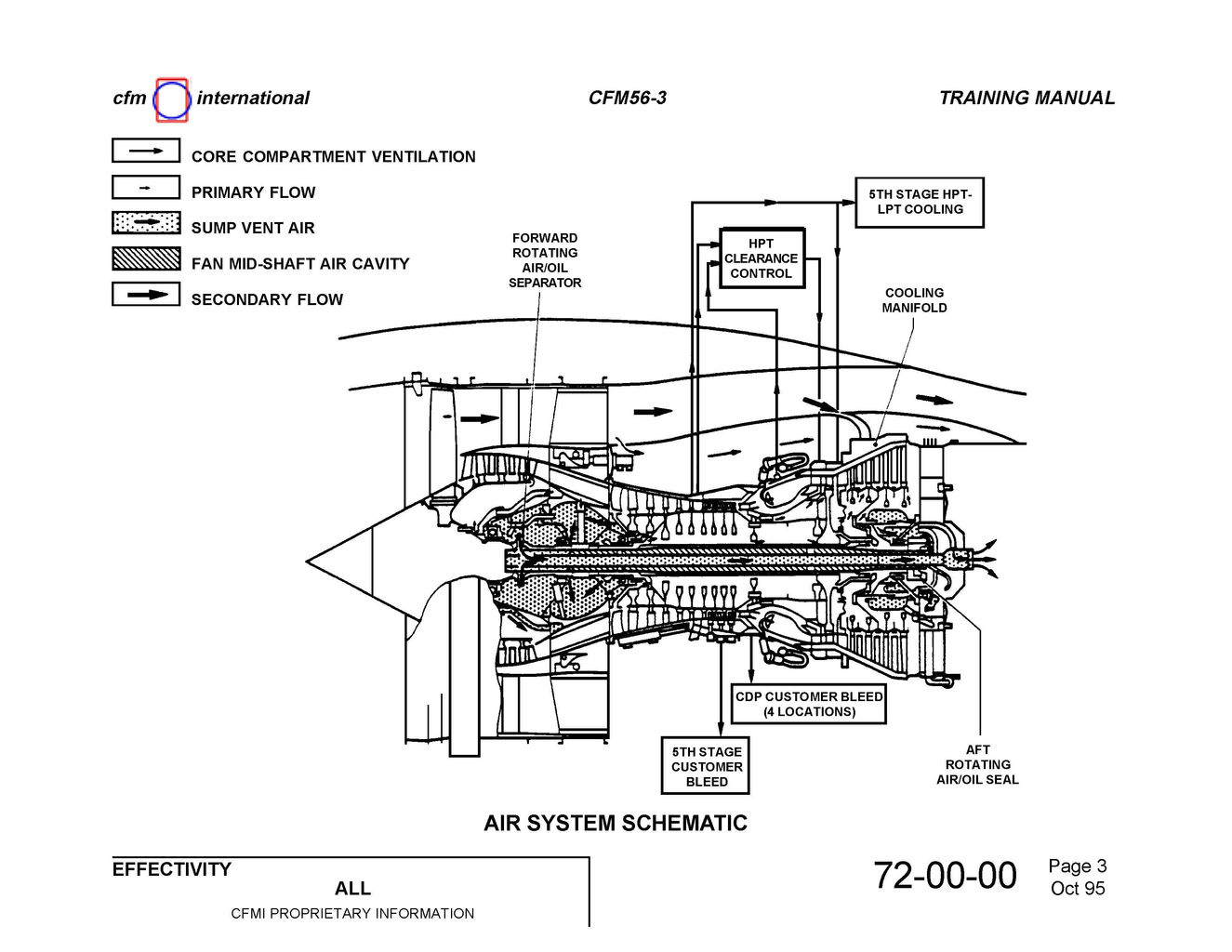 Waverunner Cooling System Diagram Lincoln LS Coolant