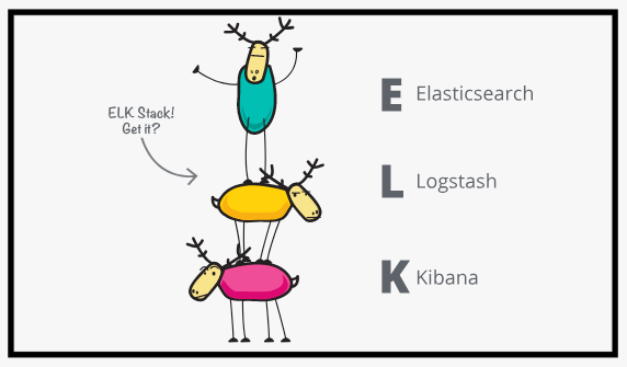 Apache Kafka and Zookeeper Installation & Sample Pub-Sub Model