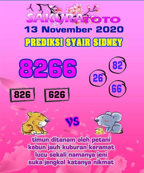 Result Hk Mainpasti 2020 : result, mainpasti, Syair, Sakuratoto, Jumat, November