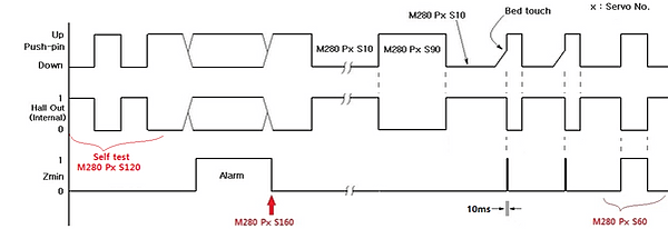 bltouch wiring diagram