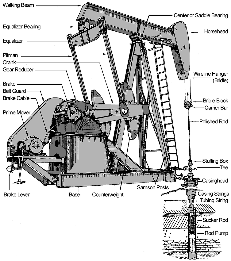 Question About Pumpjacks : oil