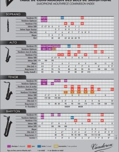 Saxophone mouthpiece comparison charts also buying guide  chart woodwind brasswind rh wwbw