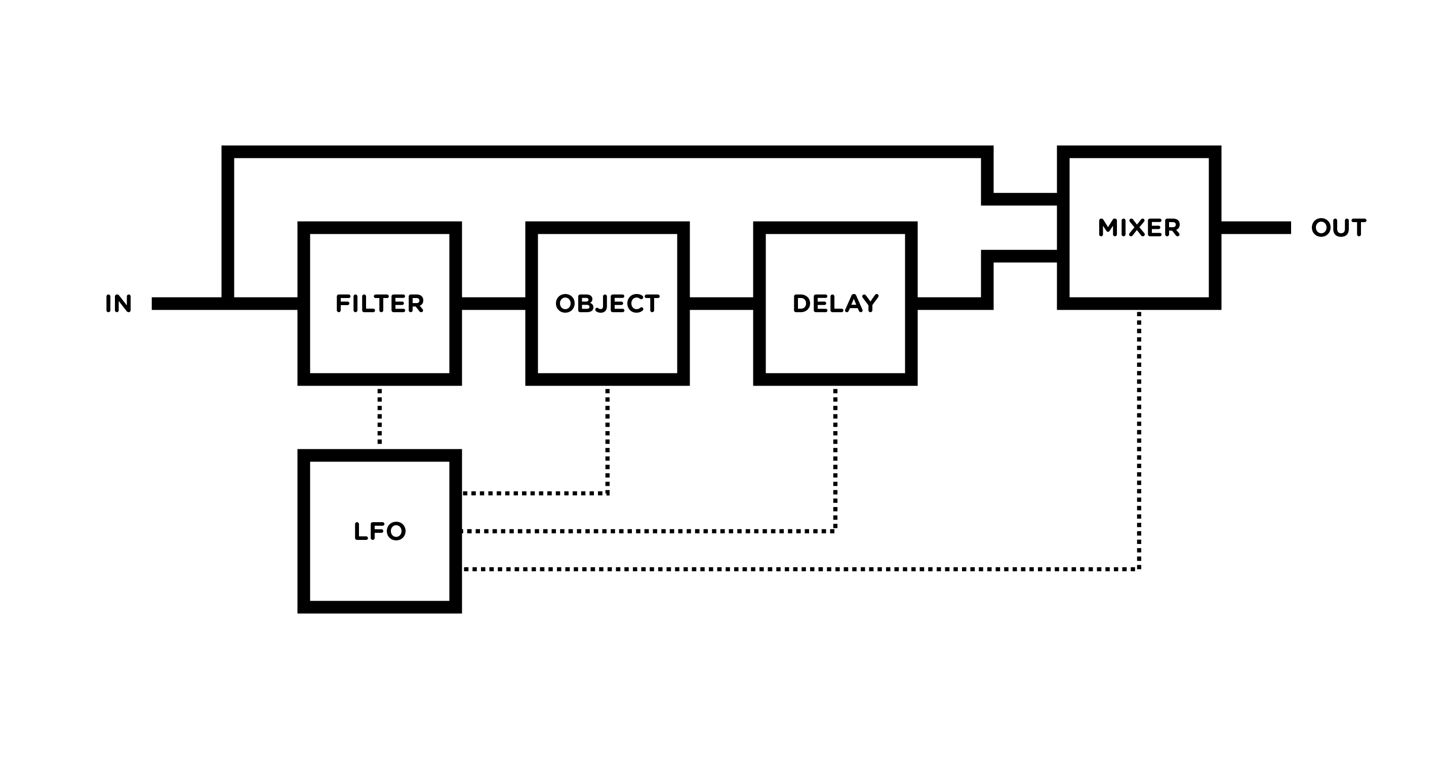 AAS Objeq Delay user manual