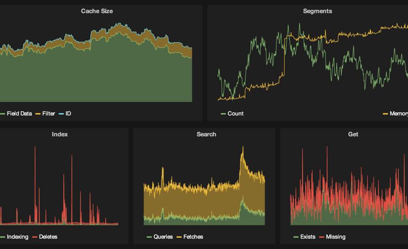 Elasticsearch StatsD Plugin