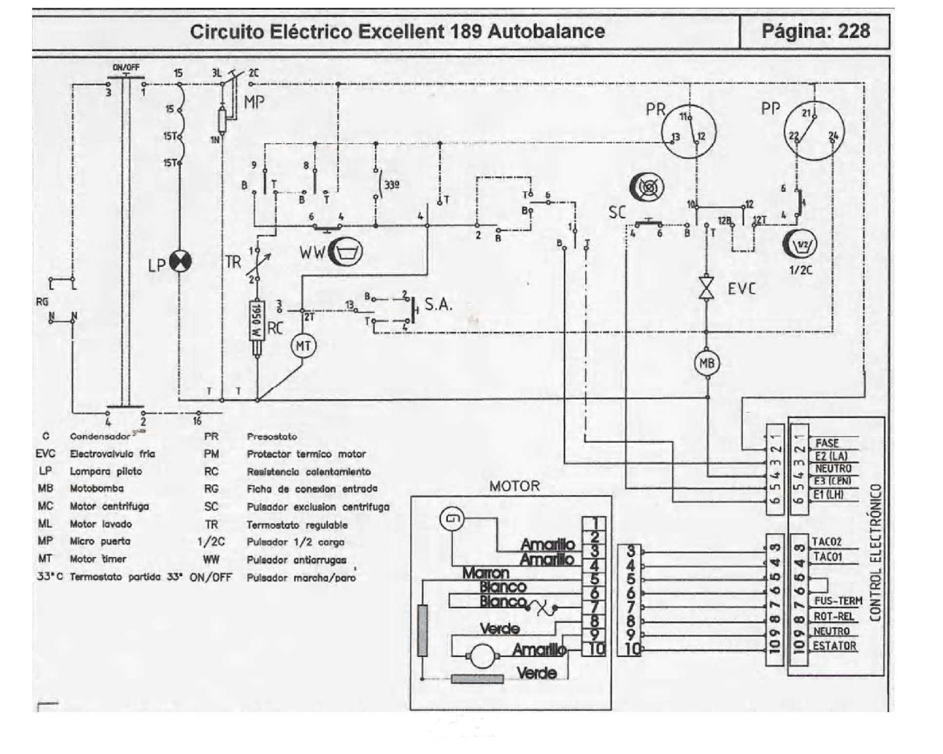 Diagrama Wirlpool Wfa 900 Necesito