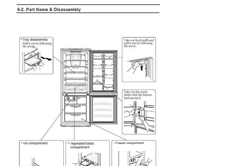 Refrigerador Samsung modelo RL39WBMT se para y no arranca
