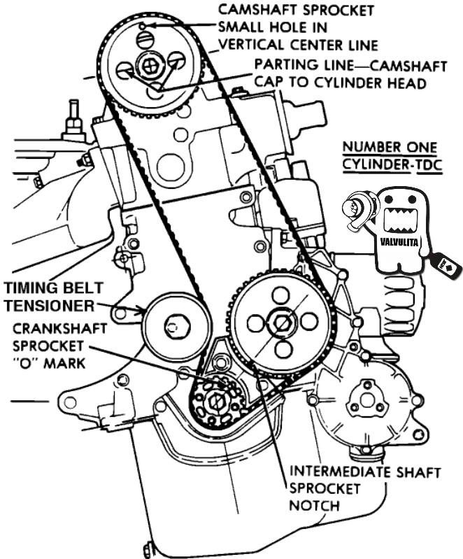 2004 Nissan Altima Timing Marks