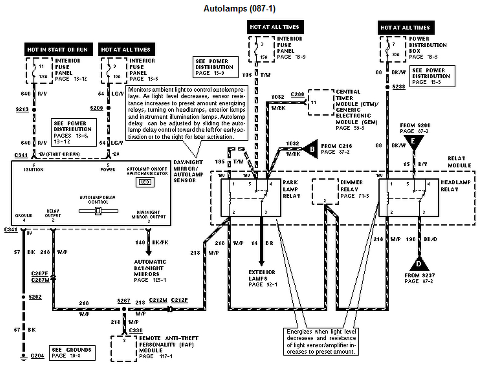 96 Ford Aerostar Wiring Diagram